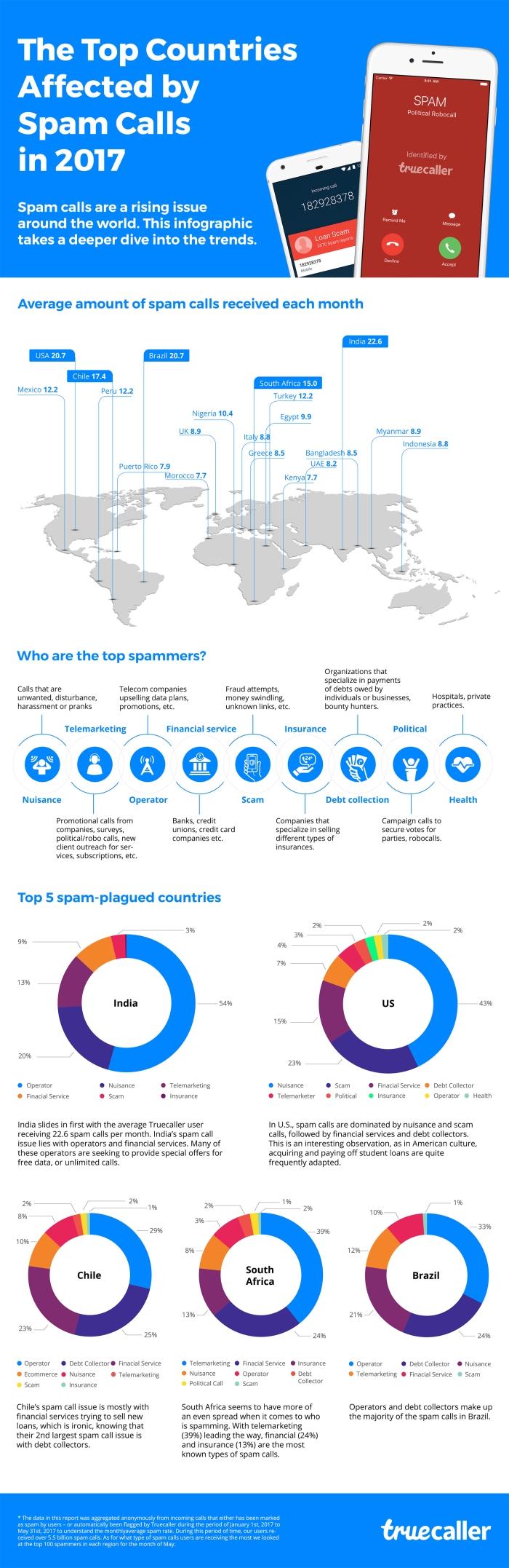 Truecaller-Infographic-V3
